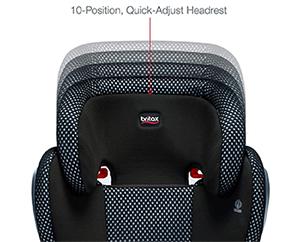 highpoint adjustable headrest