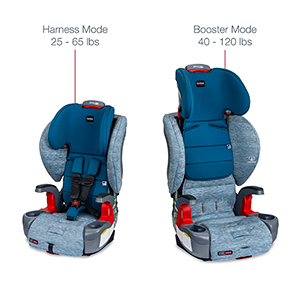 britax harness to booster
